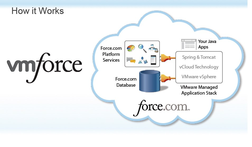 PaaS Is The Future Of Cloud Services: VMForce - A Marriage Of Convenience