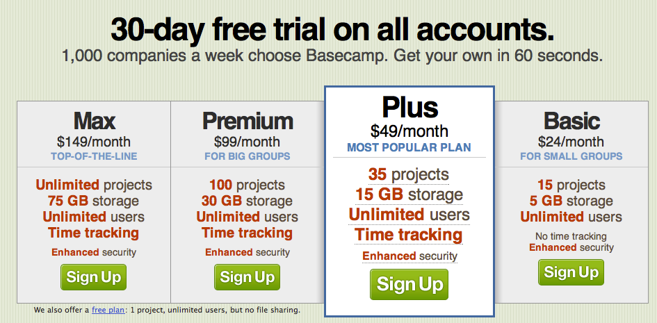 basecamp signup previous