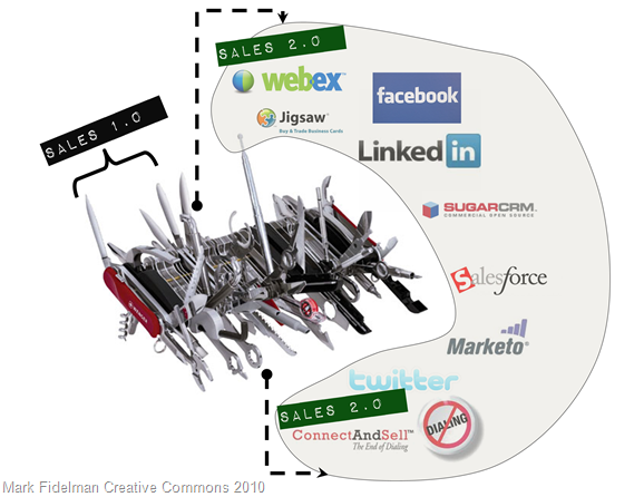Sales 2.0: The Swiss Army Knife Needs to be Expanded