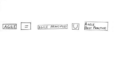 Agile = Agile Principles U Agile Best Practice