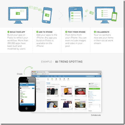 Podio Brings On the Fly App Creation to Mobile