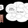 New Book on Cloud Computing