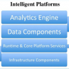 Presentation: Big Data And Intelligent Platforms