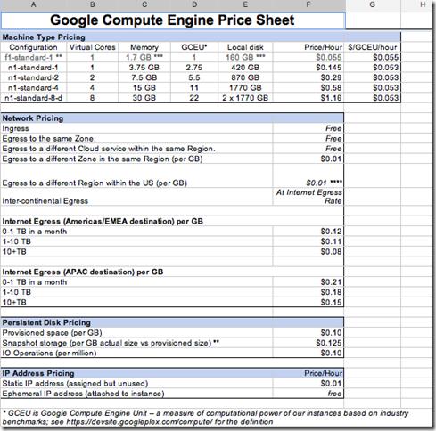 compute-engine-pricing