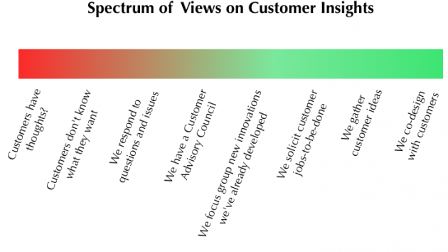 What's your view on customers' value to innovation?