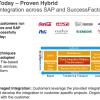 SAP and SuccessFactors - Proven Integration is Hype