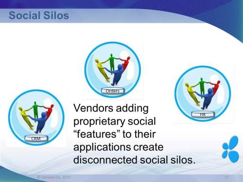 Social Silos: Is Suite The Answer?