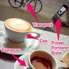 Write the Docs, Proper Portland Brew, Hack n' Bike and Polyglot Conference 2013