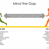The Gap Between the Consumer Web and the Enterprise