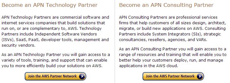 APN partners types