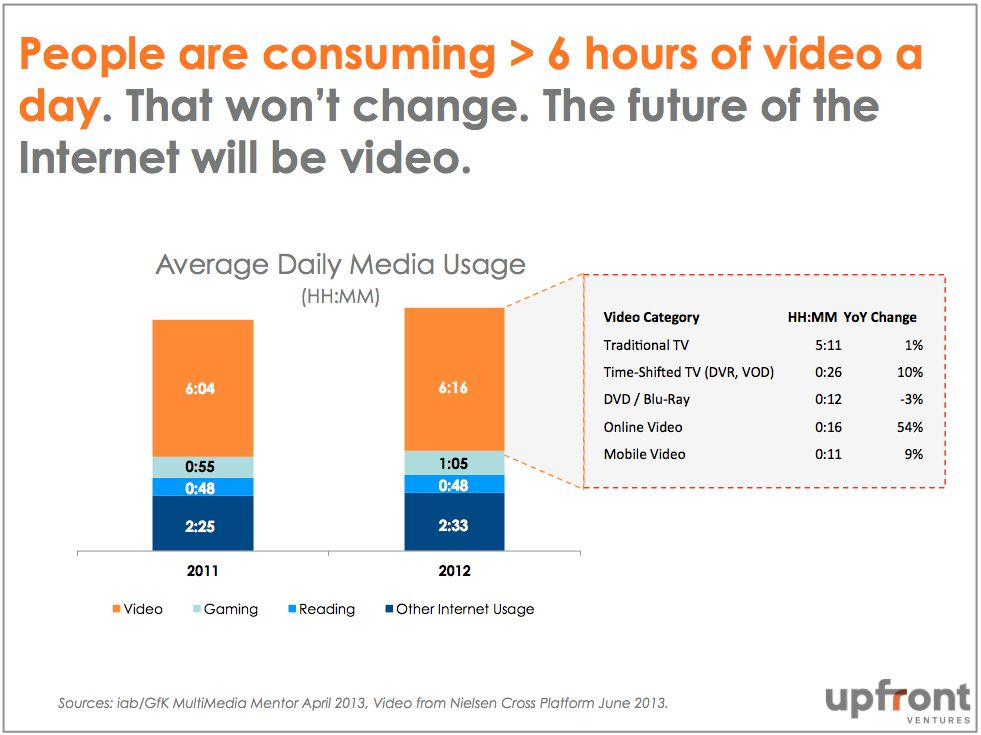 10. Video Consumption Data
