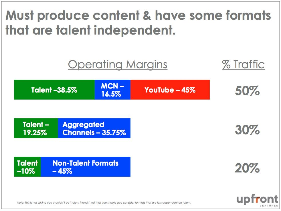 14. Margin Expansion - Talent Mix