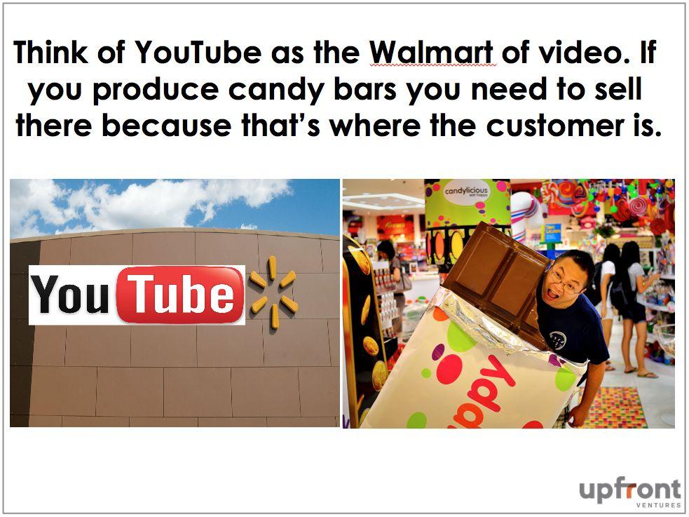 4. Sell Through Walmart