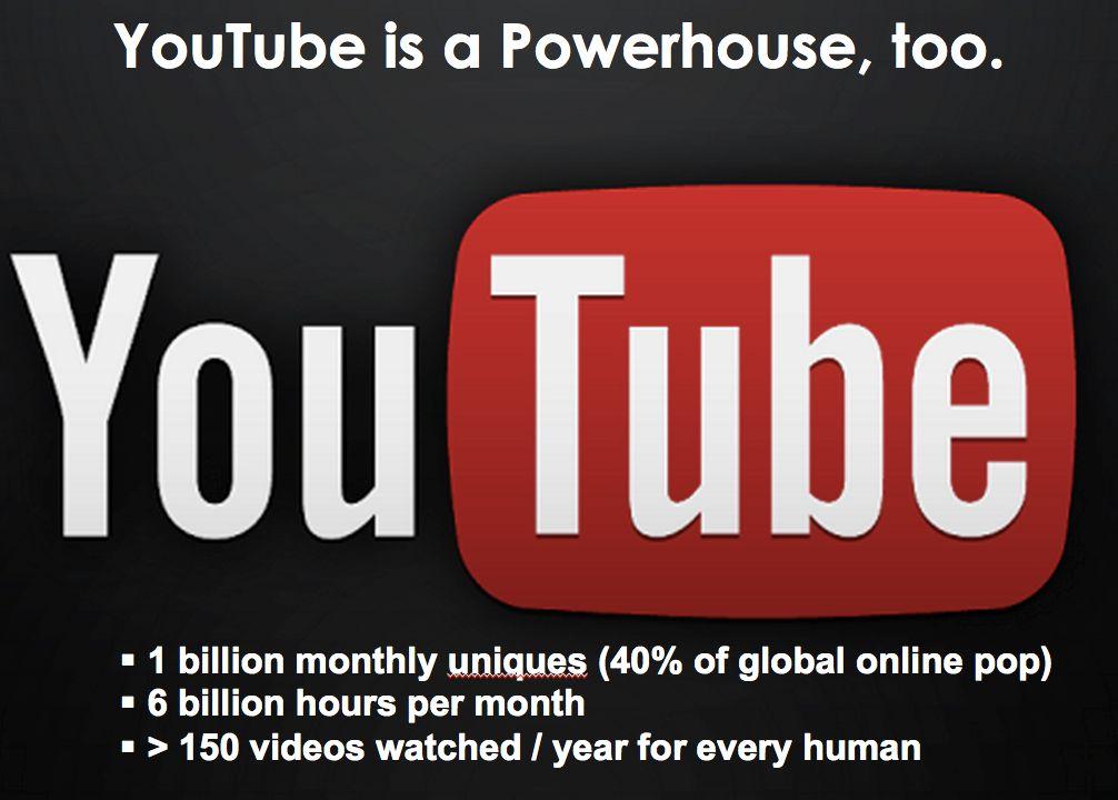 5. YouTube Powerhouse