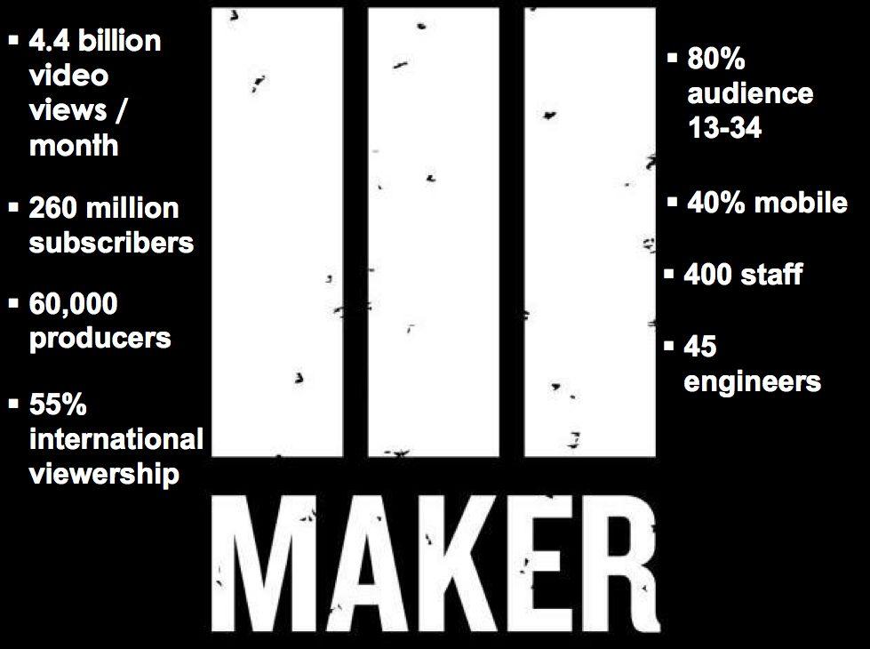 7. Maker Studios