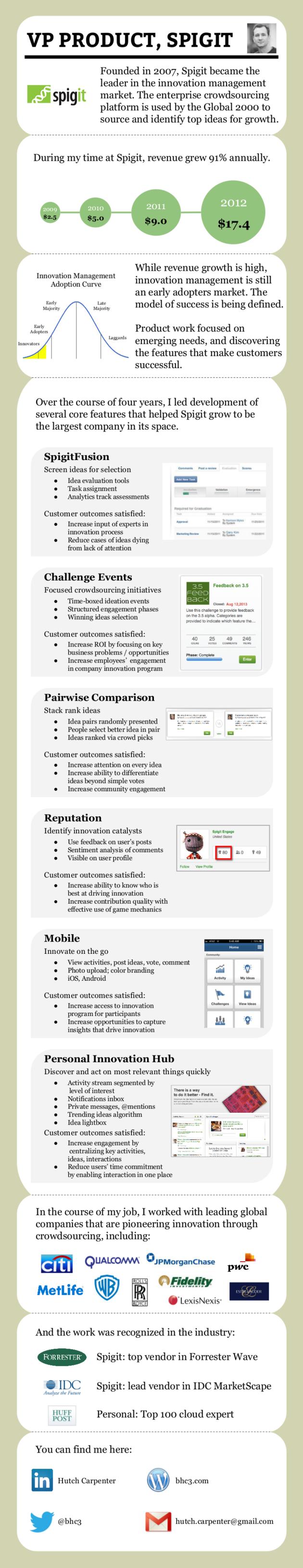 VP Product Spigit infographic