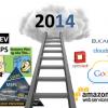 Cloud Model 2014: Hybrid, Google, Brokerage, Startups and The Enterprise