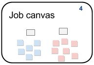 4 Job canvas