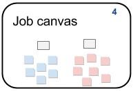 4 Job canvas