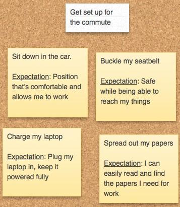 Job activity + tasks
