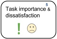 5 Task importance & dissatisfaction
