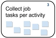 3 Collect job tasks per activity