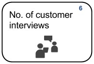6 Number of customer interviews