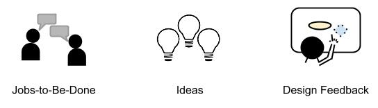 Customer insight in product design