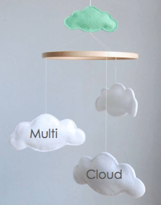 multicloud configuration