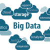 Optimizing the Use of Big Data in 2014 – 4 Essential Tips