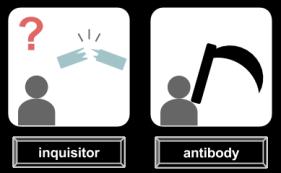 Inquisitor vs. Corporate Antibody