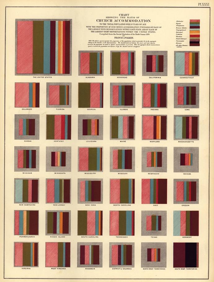 1830censuschurch