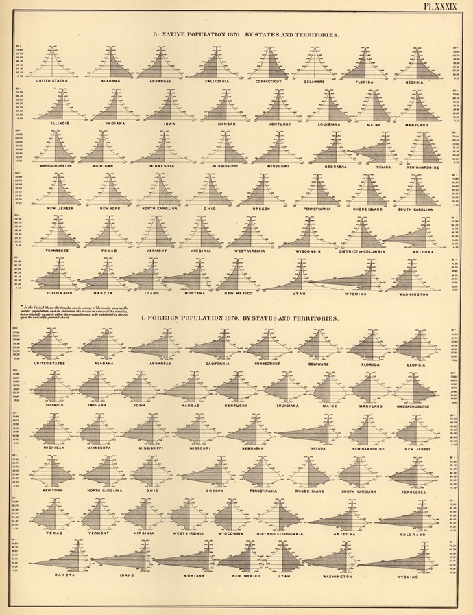 1830censuspopulation
