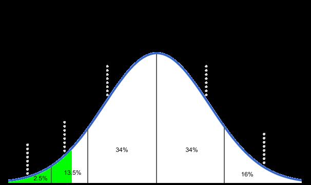 Sharing_Economy_-_adoption_curve