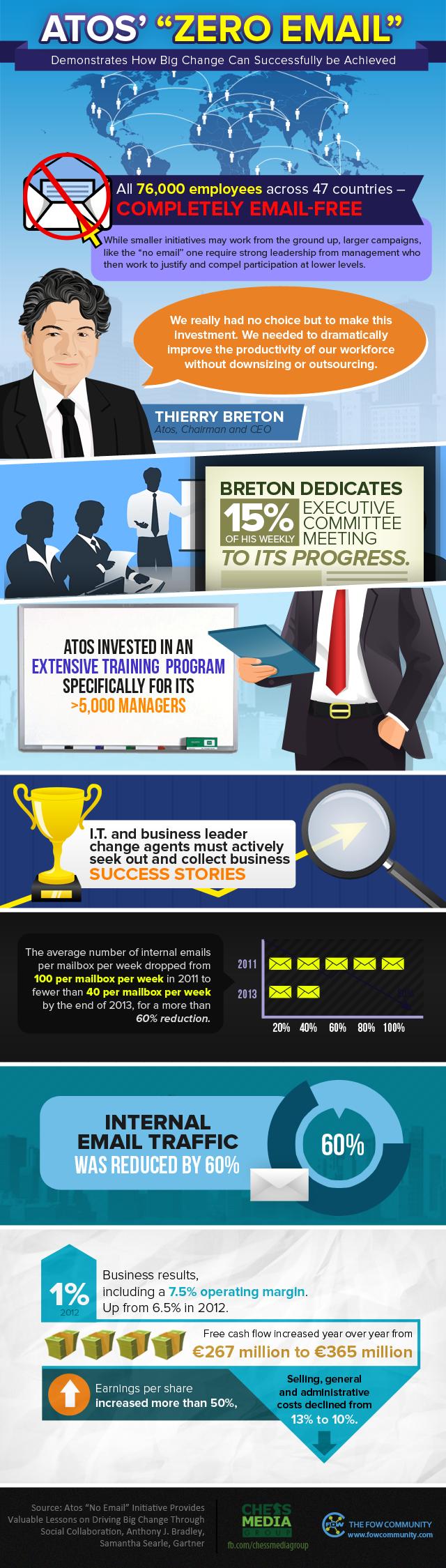 Atos-Infographic02(09-24-13)