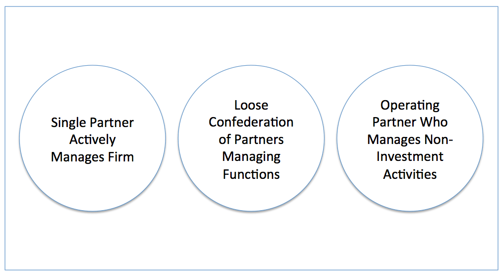 VC Management Styles