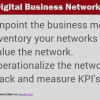 Five steps to build digital business networks