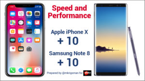 iPhone X and Note 8 compared: The ultimate guide for business users