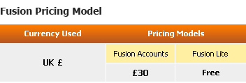 Review – Fusion Accounting