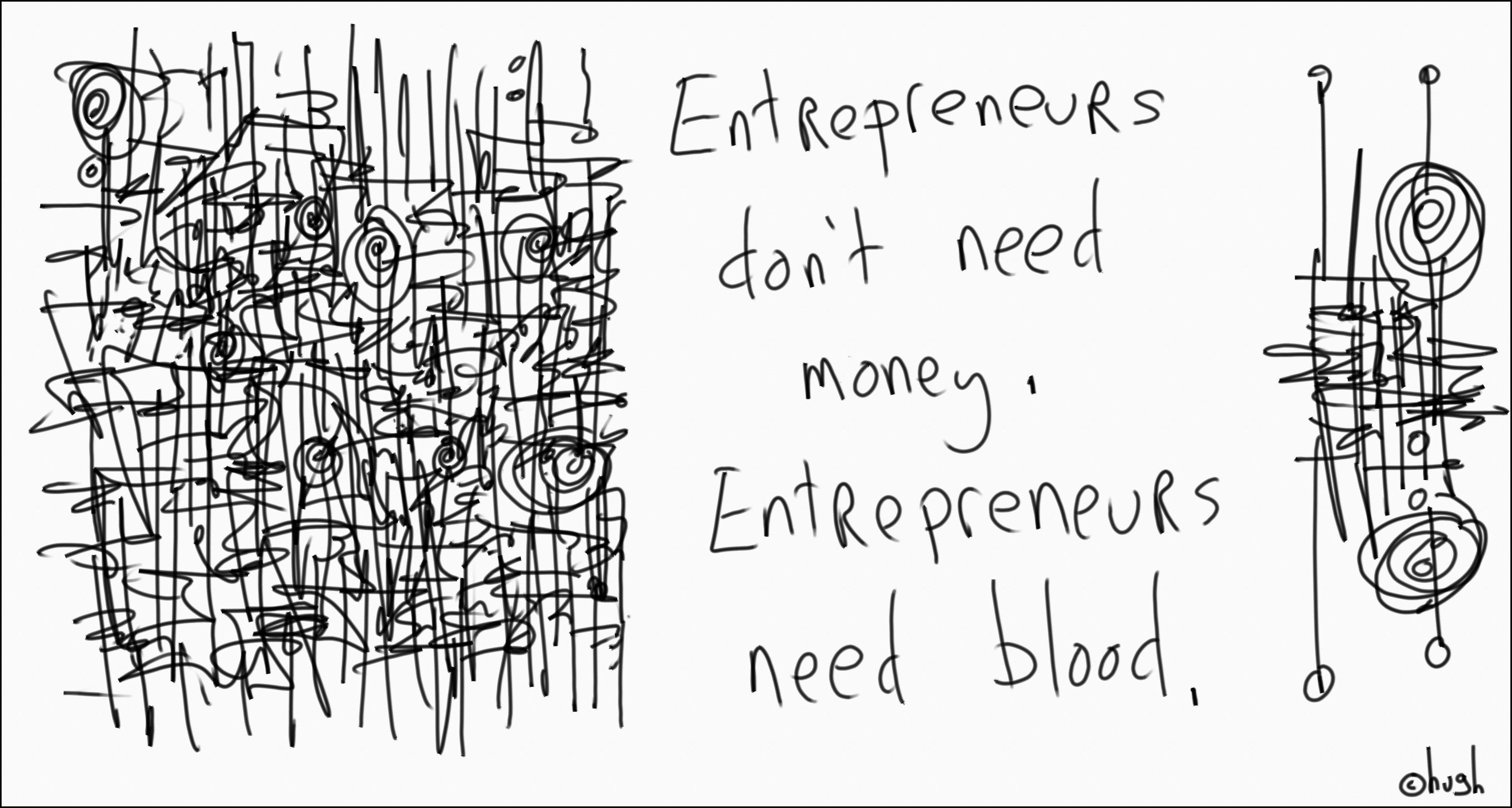 All About Entrepreneurism