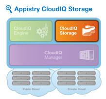 Hadoop Summit: Appistry Targets HDFS Market