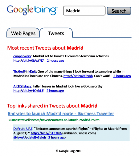 Three Designs for Presenting Tweets in Search Results