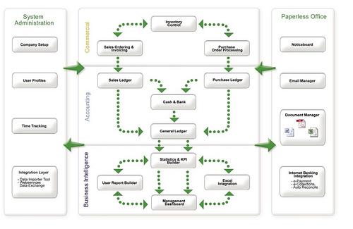 Social entrepreneurship essay sample picture 3