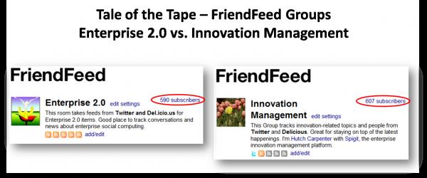 Noted: Innovation Management Races Past Enterprise 2.0