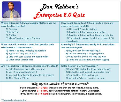 Is Microblogging for Your Organization? Dan Keldsen Answers