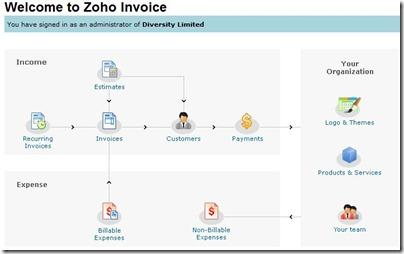 Zoho Invoice 2.0 Unwraps