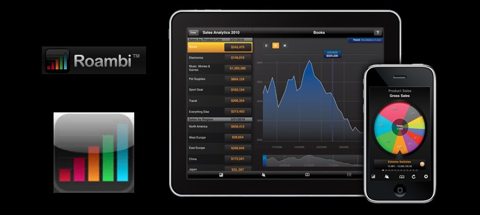 RoamBI – Beautiful Mobile BI for the iPad