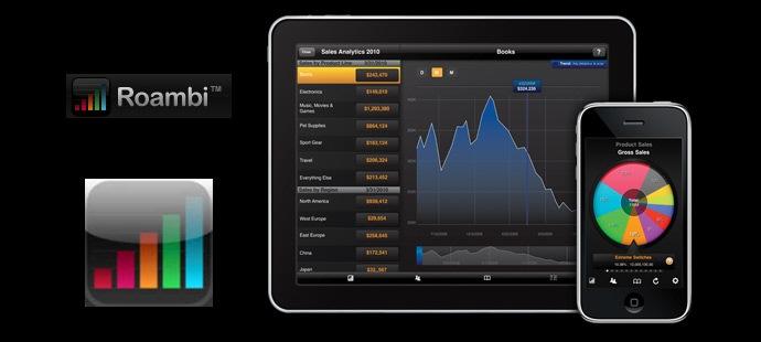 RoamBI – Beautiful Mobile BI for the iPad
