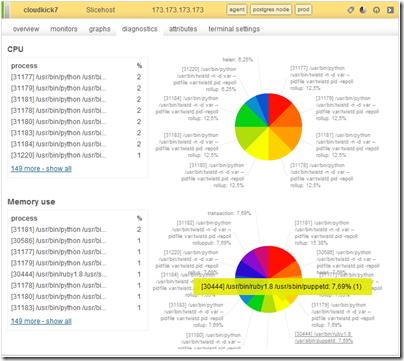 cloudkick_diagnostics