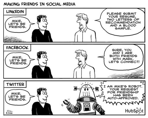 Social Media as Storytelling